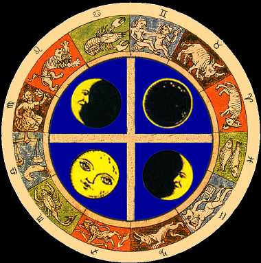 Moon Sign Calendar Interactive Moon Phase Sign And Health Body